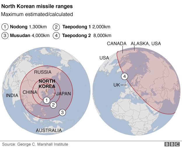 nk-missile-range